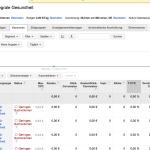 Google Adwords Werbung für Ärzte, Friseure, Kosmetikstudios und andere lokale Dienstleister